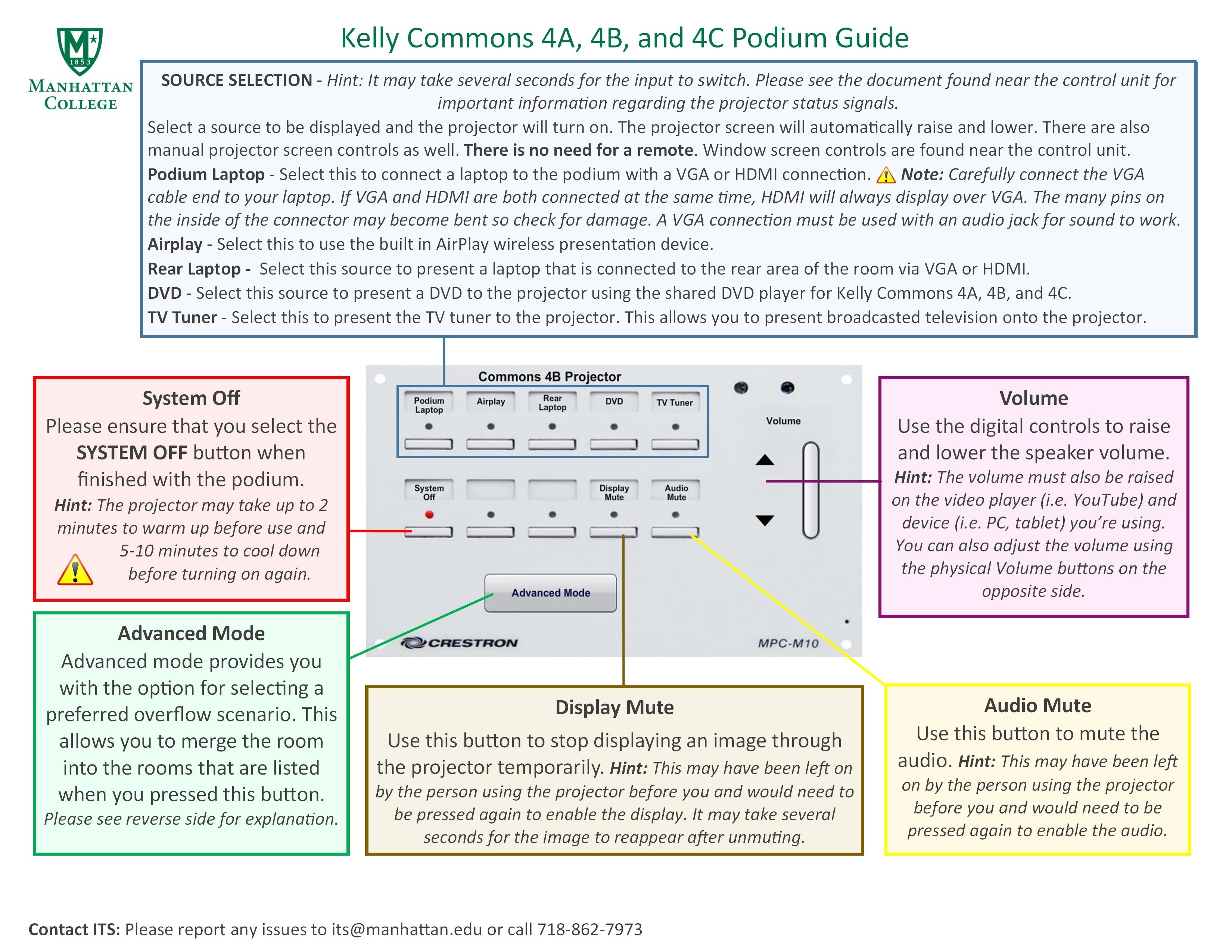 image depicting the Kelly commons 4th floor podium guide with the control unit shown