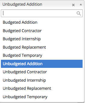 image depicting the unbudgeted addition list