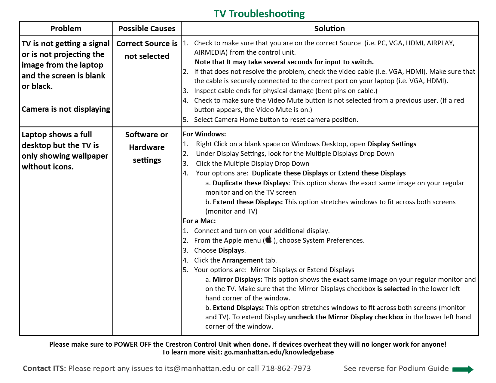 image depicting tv troubleshooting guide