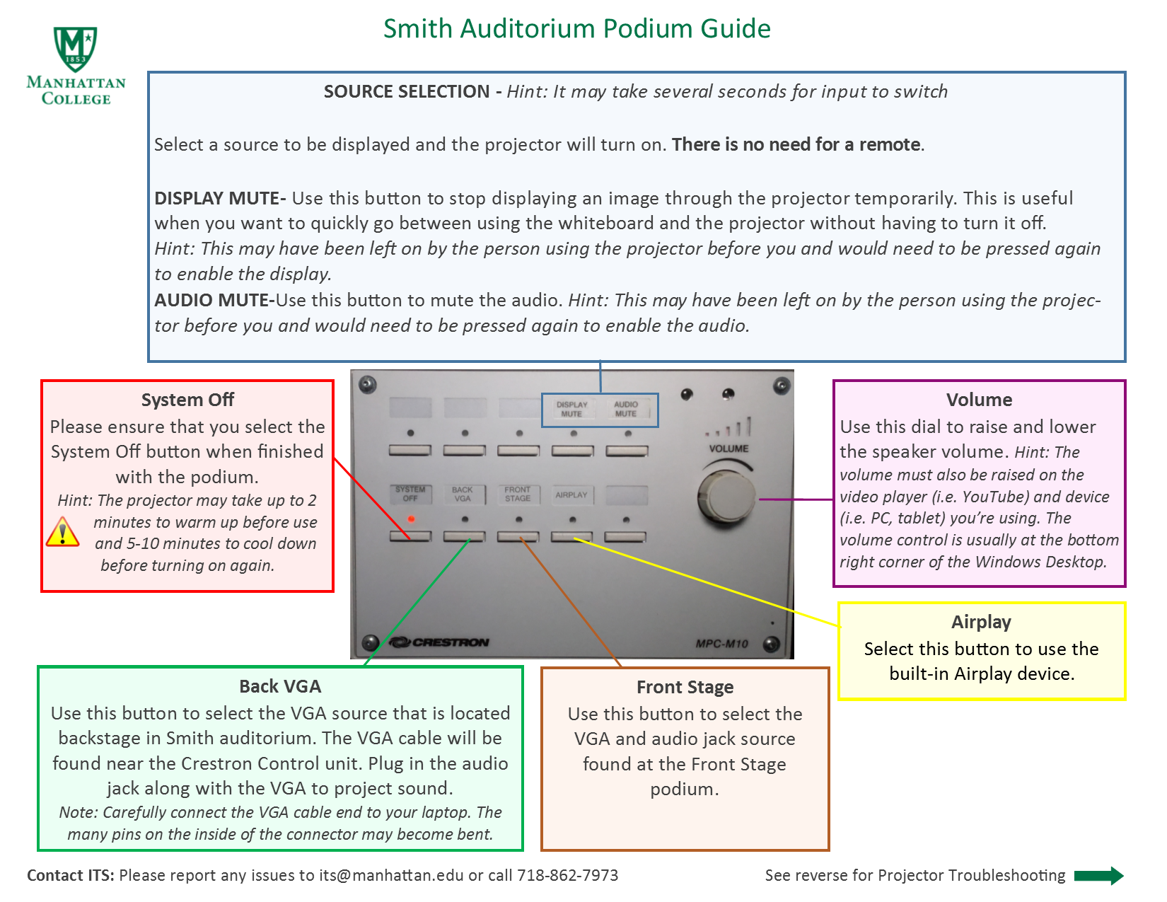image depicting the podium guide which explains how to use the technology in the room