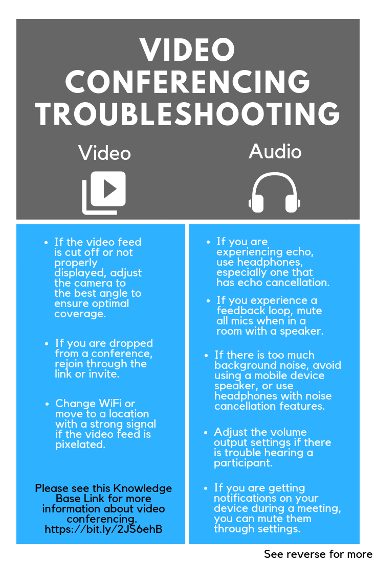 image depicting the video conferencing troubleshooting page