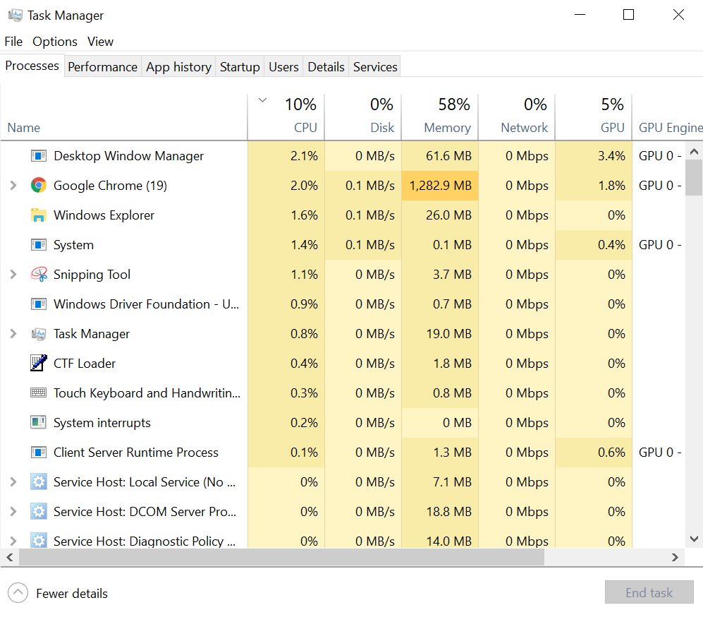 image depicting the task manager screen on windows